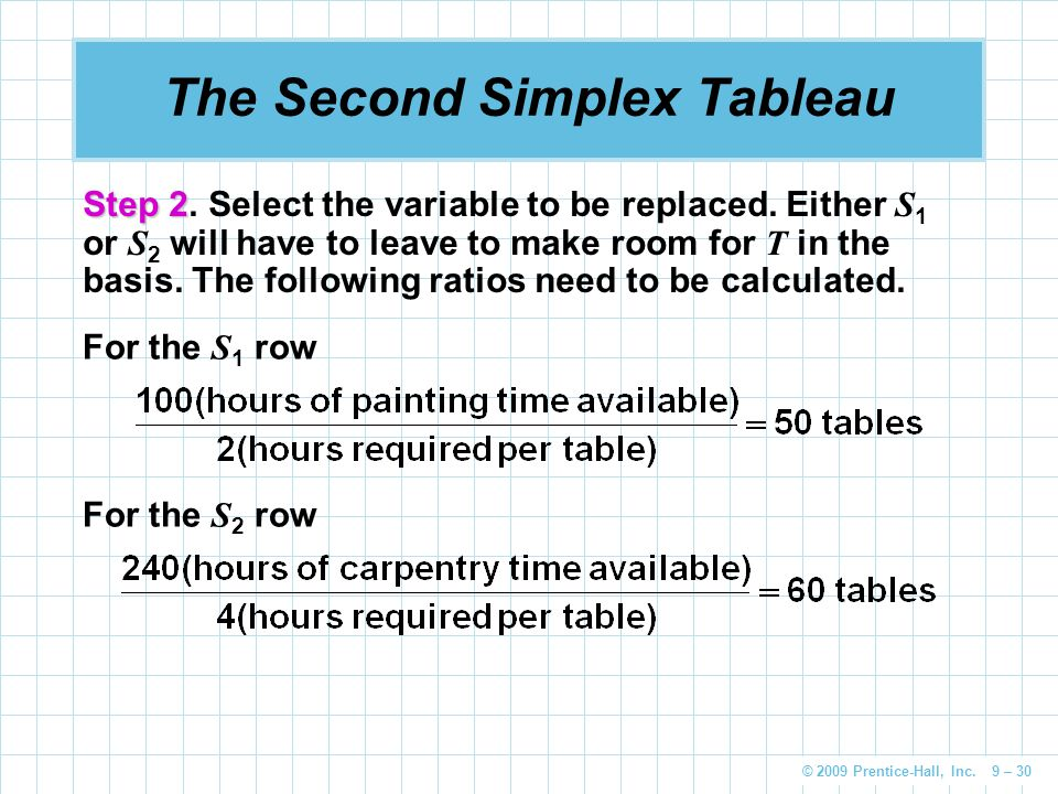 © 2009 Prentice-Hall, Inc. 9 – 30 The Second Simplex Tableau Step 2 Step 2. Select the variable to be replaced. Either S 1 or S 2 will have to leave t