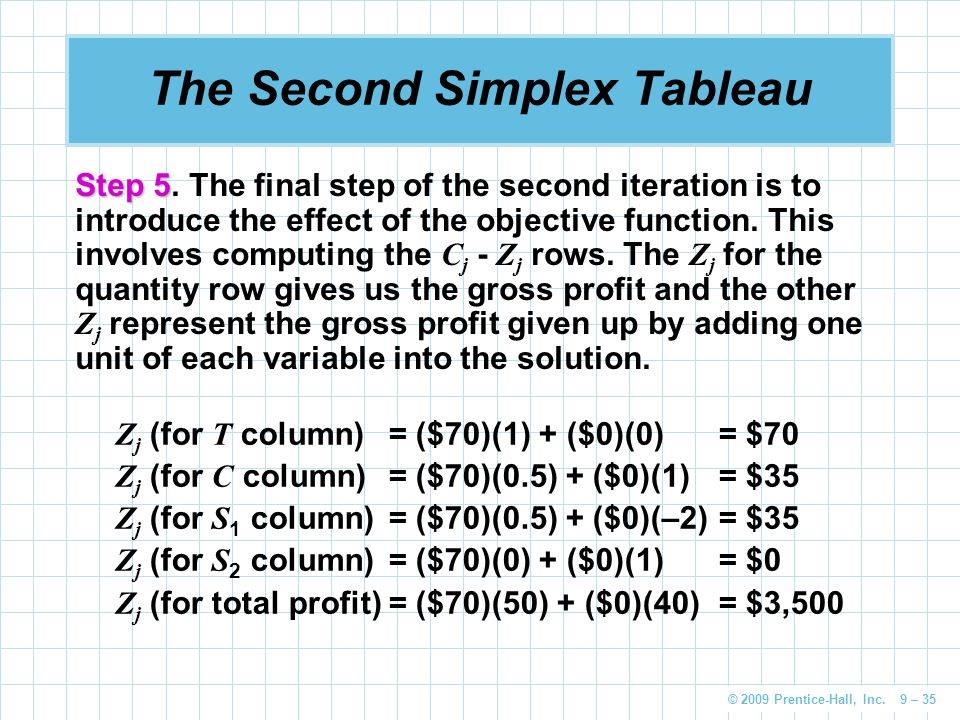 © 2009 Prentice-Hall, Inc. 9 – 35 The Second Simplex Tableau Step 5 Step 5. The final step of the second iteration is to introduce the effect of the o