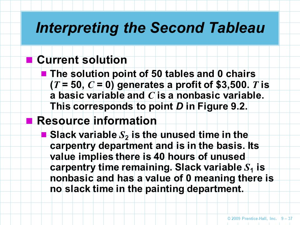 © 2009 Prentice-Hall, Inc. 9 – 37 Interpreting the Second Tableau Current solution The solution point of 50 tables and 0 chairs ( T = 50, C = 0) gener