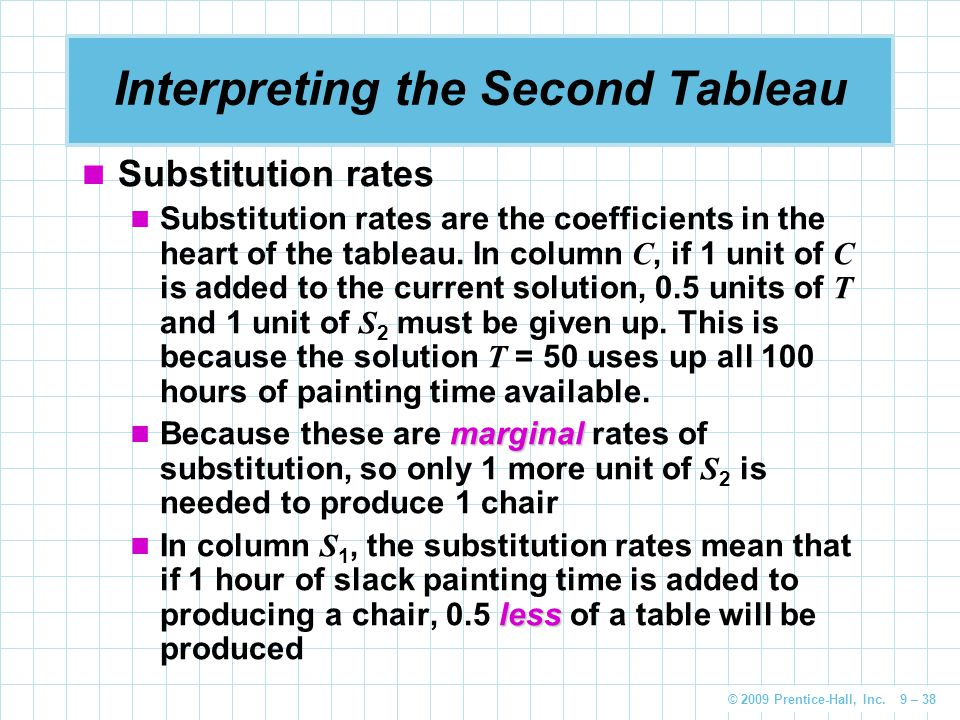 © 2009 Prentice-Hall, Inc. 9 – 38 Interpreting the Second Tableau Substitution rates Substitution rates are the coefficients in the heart of the table
