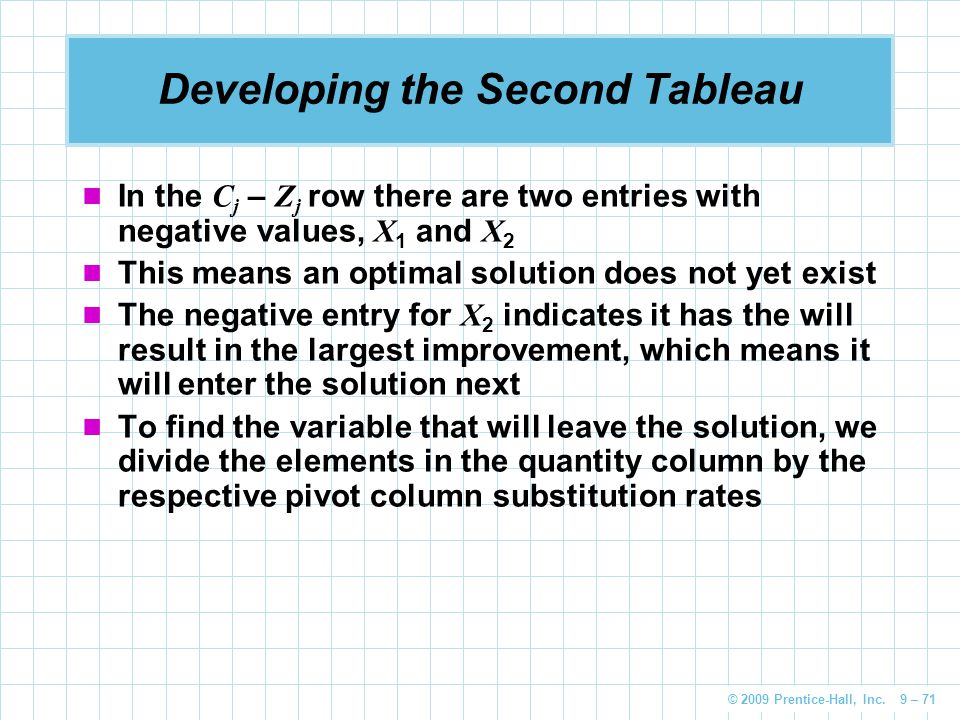 © 2009 Prentice-Hall, Inc. 9 – 71 Developing the Second Tableau In the C j – Z j row there are two entries with negative values, X 1 and X 2 This mean