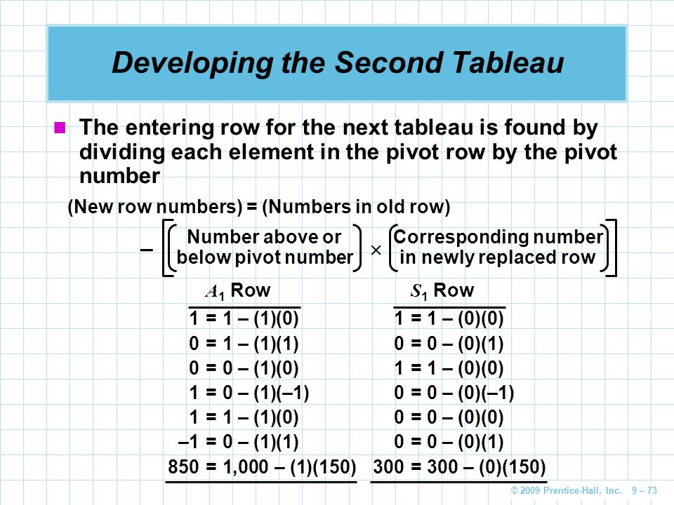 © 2009 Prentice-Hall, Inc. 9 – 73 Developing the Second Tableau The entering row for the next tableau is found by dividing each element in the pivot r