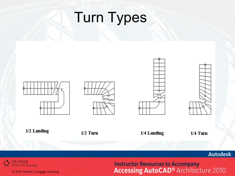 Turn Types