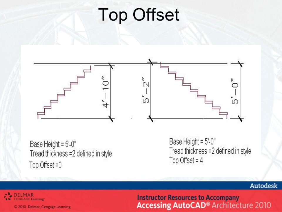 Top Offset