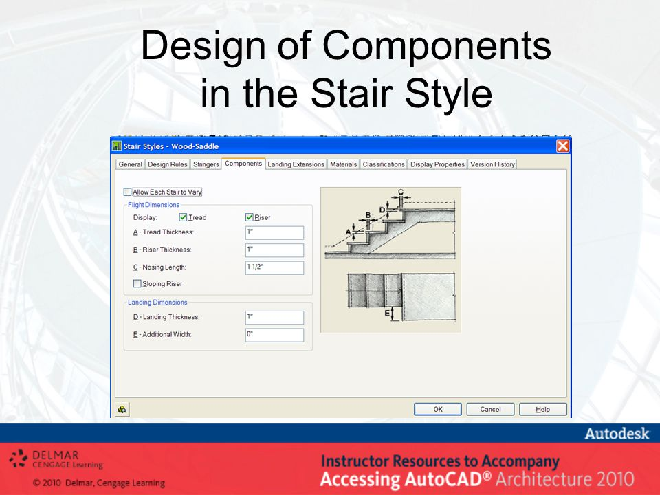 Design of Components in the Stair Style