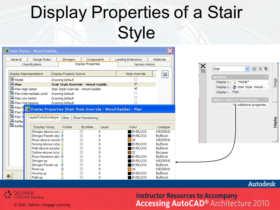 Display Properties of a Stair Style