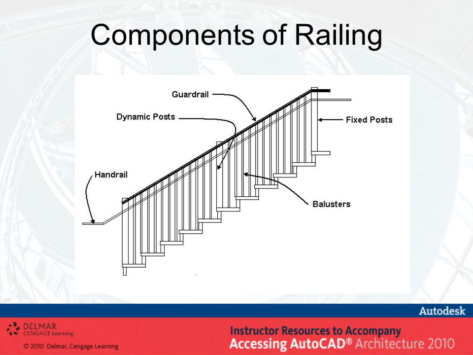 Components of Railing