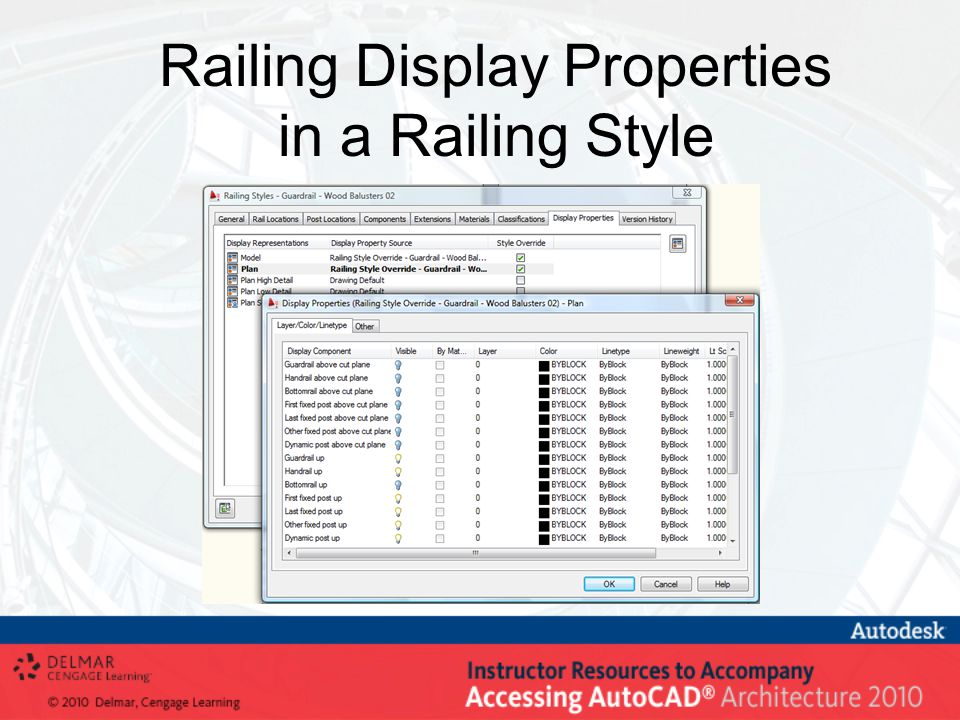 Railing Display Properties in a Railing Style