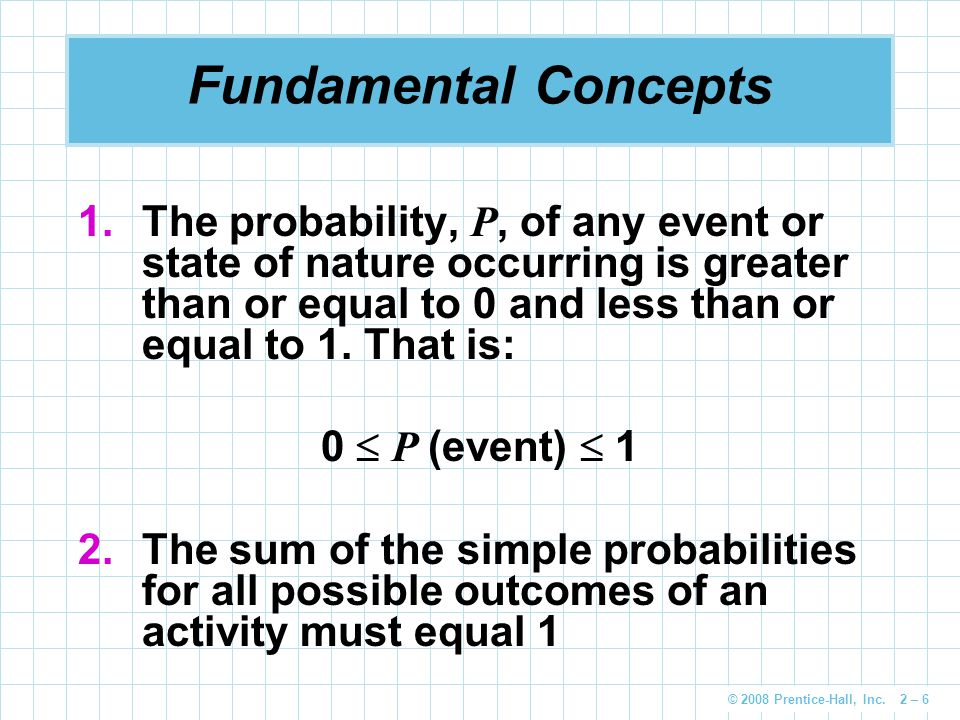 © 2008 Prentice-Hall, Inc.2 – 47 Probability Distribution for Dr.