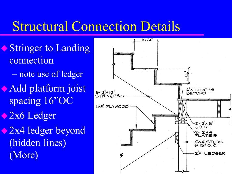 "Structural Connection Details u Stringer to Landing connection –note use of ledger u Add platform joist spacing 16""OC u 2x6 Ledger u 2x4 ledger beyond"