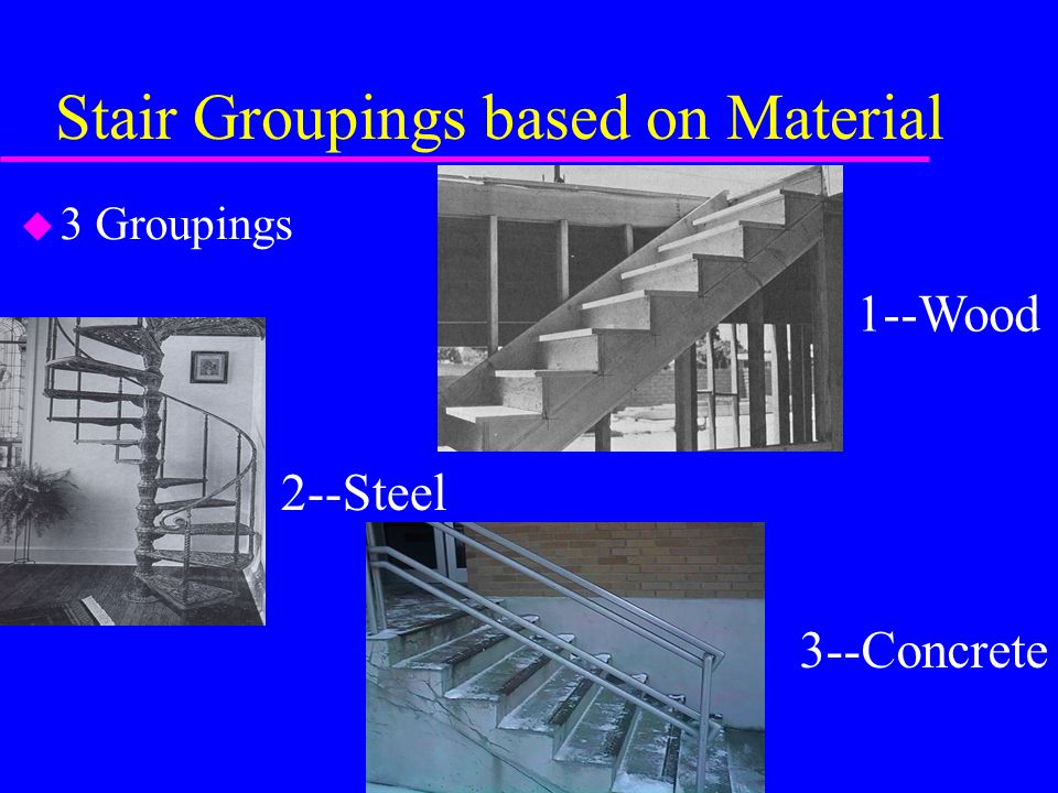 Types of Stairs u Basic types –straight run –right angle or L –double L –reverse or U –winder –spiral or curved