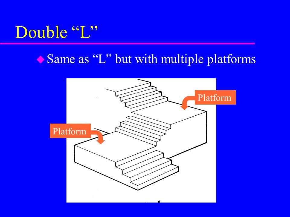 Reverse or U u A 180 degree directional turn occurs, usually near center u Platform at direction change u Platform length is 2 (x) stair width Platform