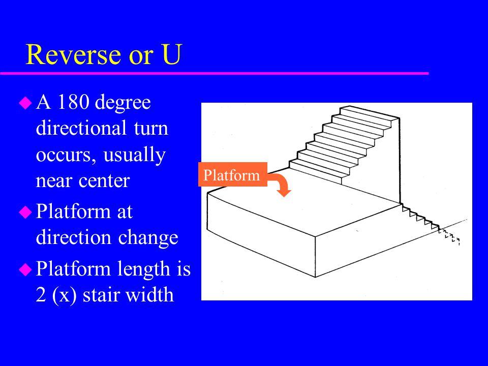 Design Rules u Riser + Tread = 17 - 17 1/2 [book] (17 - 18 usually) u 2 (x) Riser + Tread = 24 - 25 u Riser (x) Tread = 70 - 75 sq inches