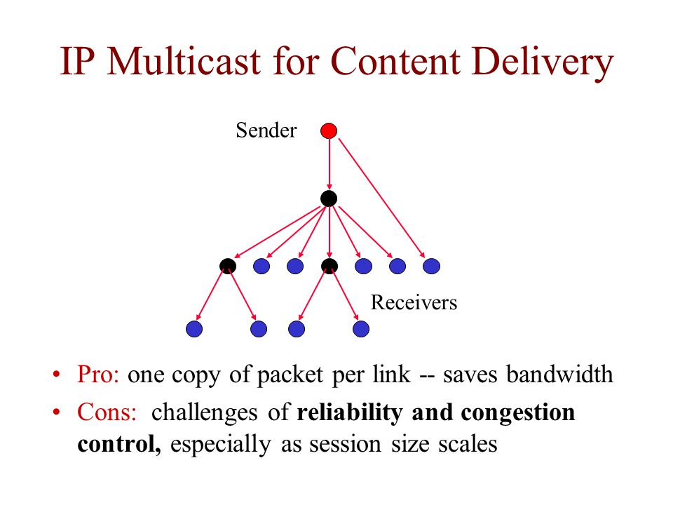 IP Multicast for Content Delivery Pro: one copy of packet per link -- saves bandwidth Cons: challenges of reliability and congestion control, especially as session size scales Sender Receivers