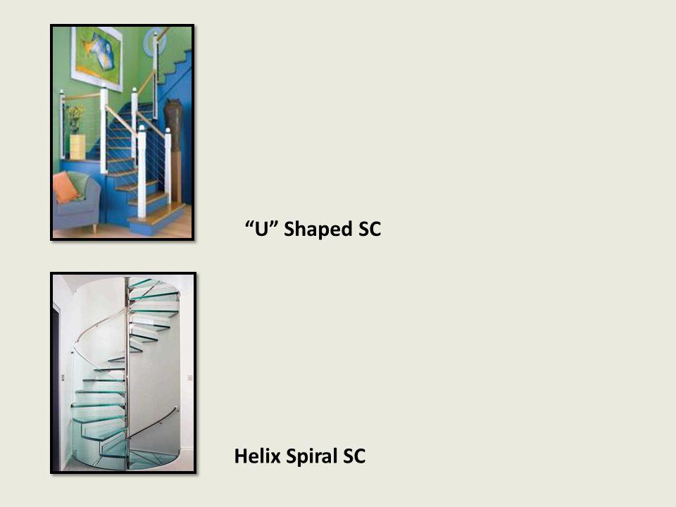 U Shaped SC Helix Spiral SC