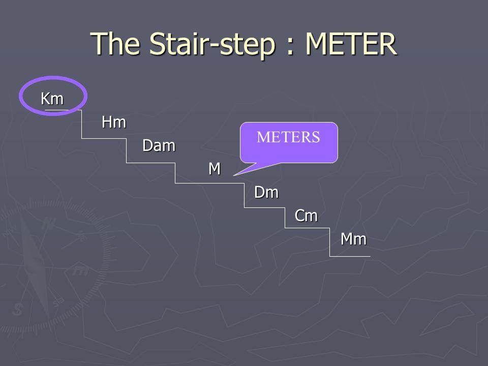 The Stair-step : METER Km Hm Dam M Dm Cm Mm METERS