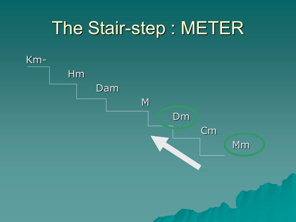 The Stair-step : METER Km- Km- Hm Hm Dam Dam M Dm Dm Cm Cm Mm Mm