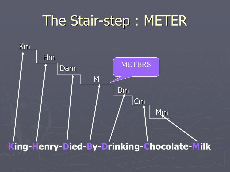 The Stair-step : METER Km Hm Dam M Dm Cm Mm METERS King-Henry-Died-By-Drinking-Chocolate-Milk