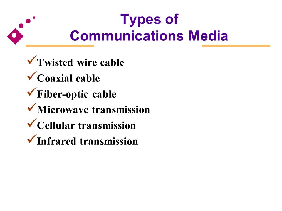 Types of Communications Media Twisted wire cable Coaxial cable Fiber-optic cable Microwave transmission Cellular transmission Infrared transmission
