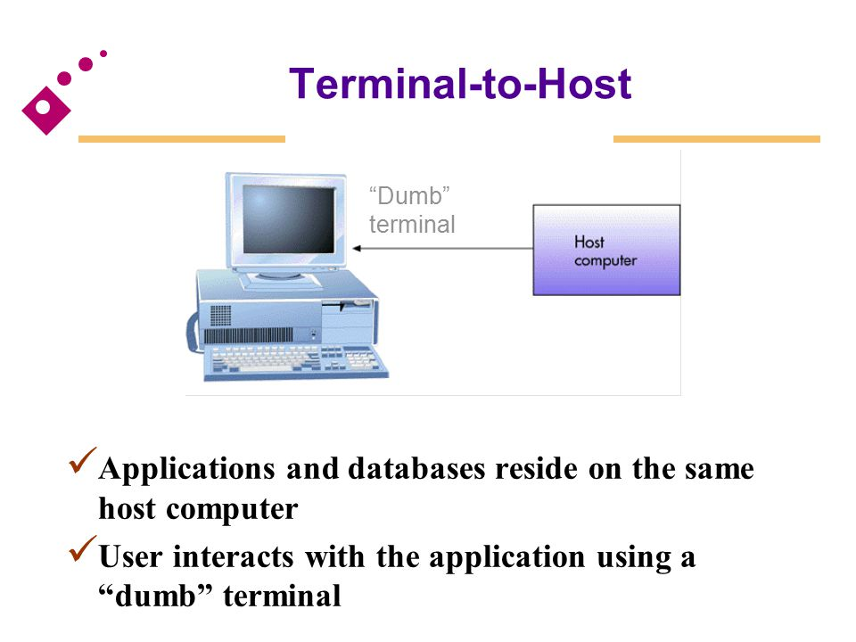 """Fig 6.20 """"Dumb"""" terminal Terminal-to-Host Applications and databases reside on the same host computer User interacts with the application using a """"dum"""