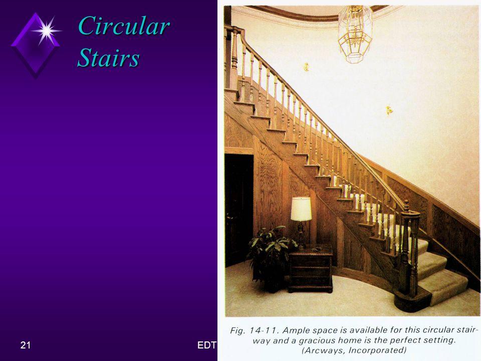 21EDT 51-Stair Design Circular Stairs