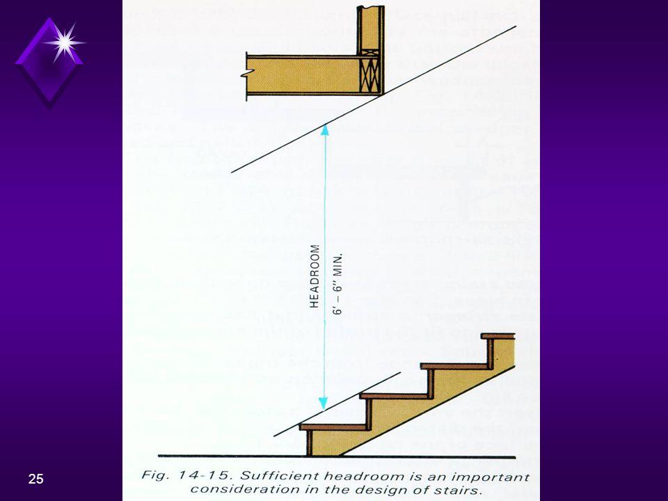 25EDT 51-Stair Design