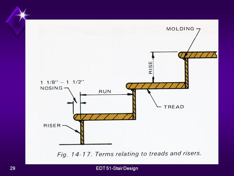 29EDT 51-Stair Design