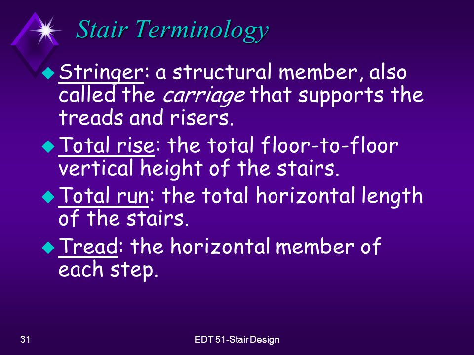 31EDT 51-Stair Design Stair Terminology u Stringer: a structural member, also called the carriage that supports the treads and risers. u Total rise: t