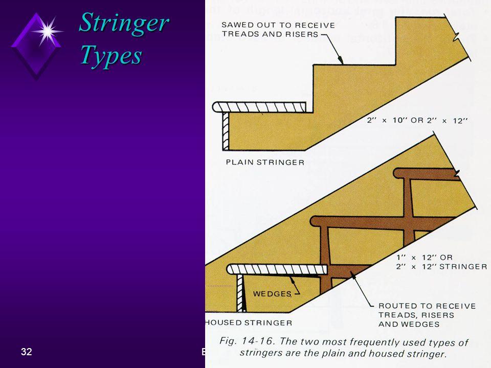 32EDT 51-Stair Design Stringer Types