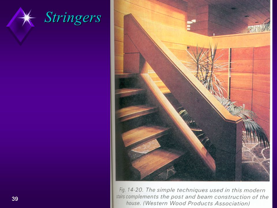 39EDT 51-Stair Design Stringers