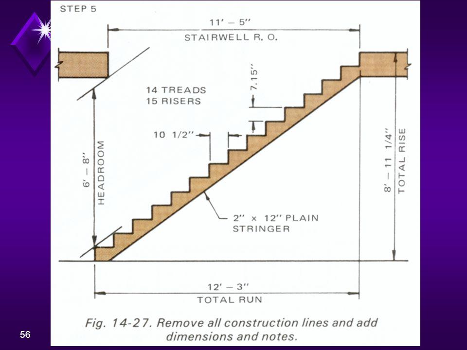 56EDT 51-Stair Design