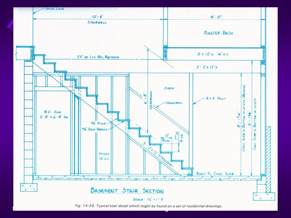 57EDT 51-Stair Design