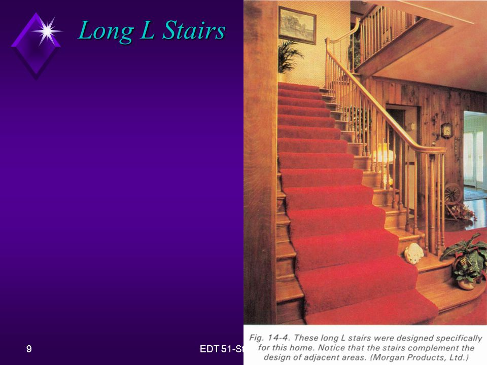 50EDT 51-Stair Design Stair Calculations - Step 3 u Determine the tread size and total run which will yield a stair slope between 30 and 35 degrees.