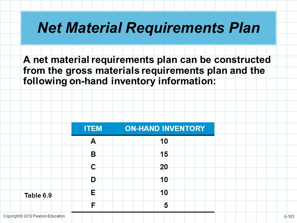 Copyright © 2012 Pearson Education 6-103 Net Material Requirements Plan A net material requirements plan can be constructed from the gross materials r