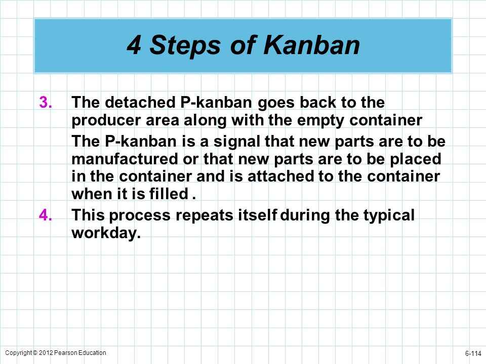 Copyright © 2012 Pearson Education 6-114 4 Steps of Kanban 3.The detached P-kanban goes back to the producer area along with the empty container The P