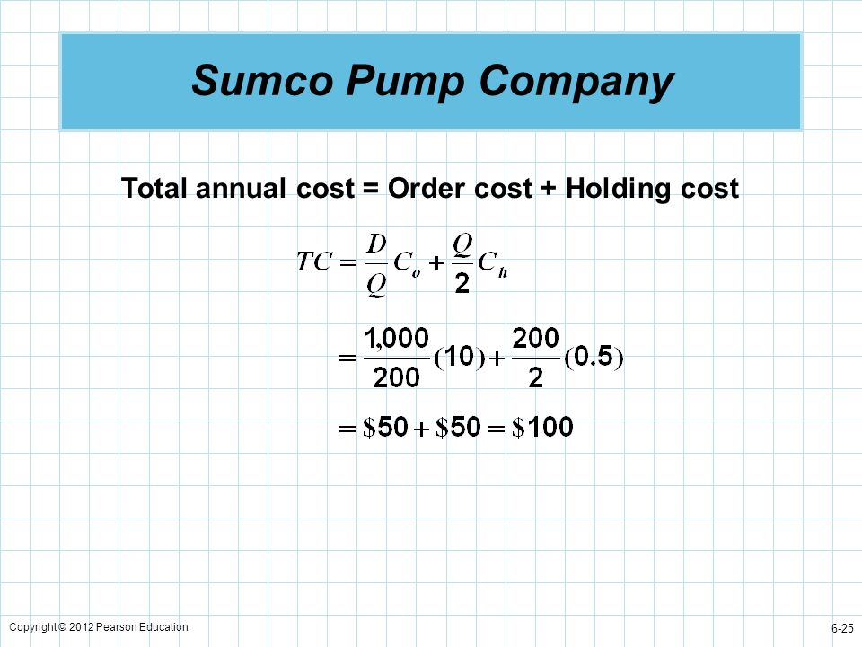 Copyright © 2012 Pearson Education 6-25 Sumco Pump Company Total annual cost = Order cost + Holding cost