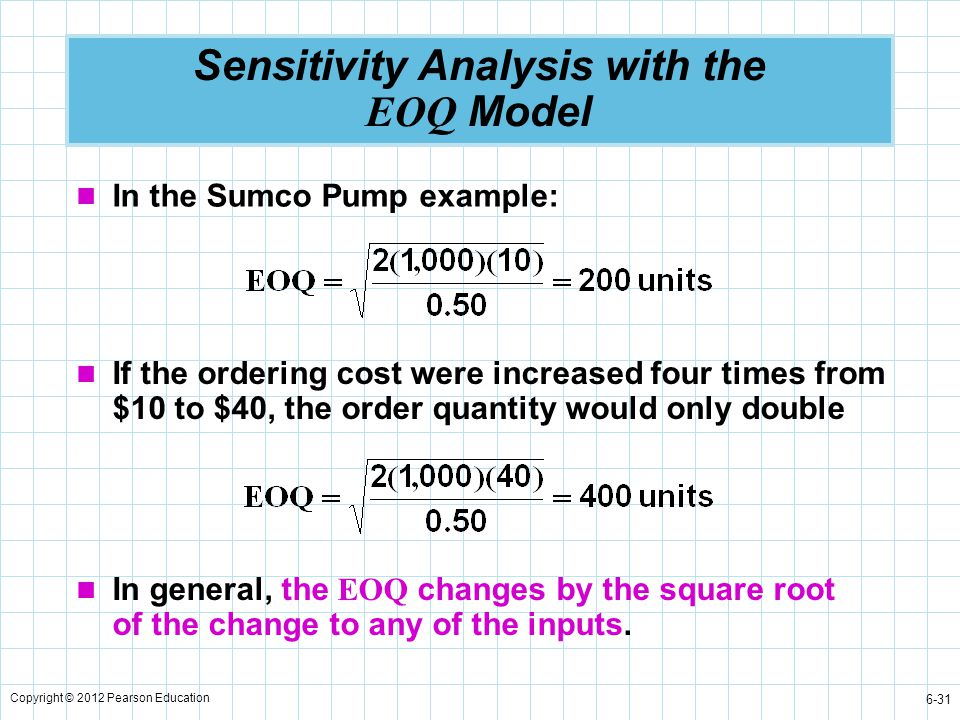 Copyright © 2012 Pearson Education 6-31 Sensitivity Analysis with the EOQ Model In the Sumco Pump example: If the ordering cost were increased four ti