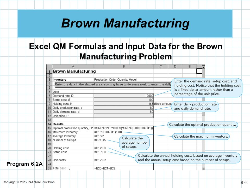 Copyright © 2012 Pearson Education 6-44 Brown Manufacturing Program 6.2A Excel QM Formulas and Input Data for the Brown Manufacturing Problem