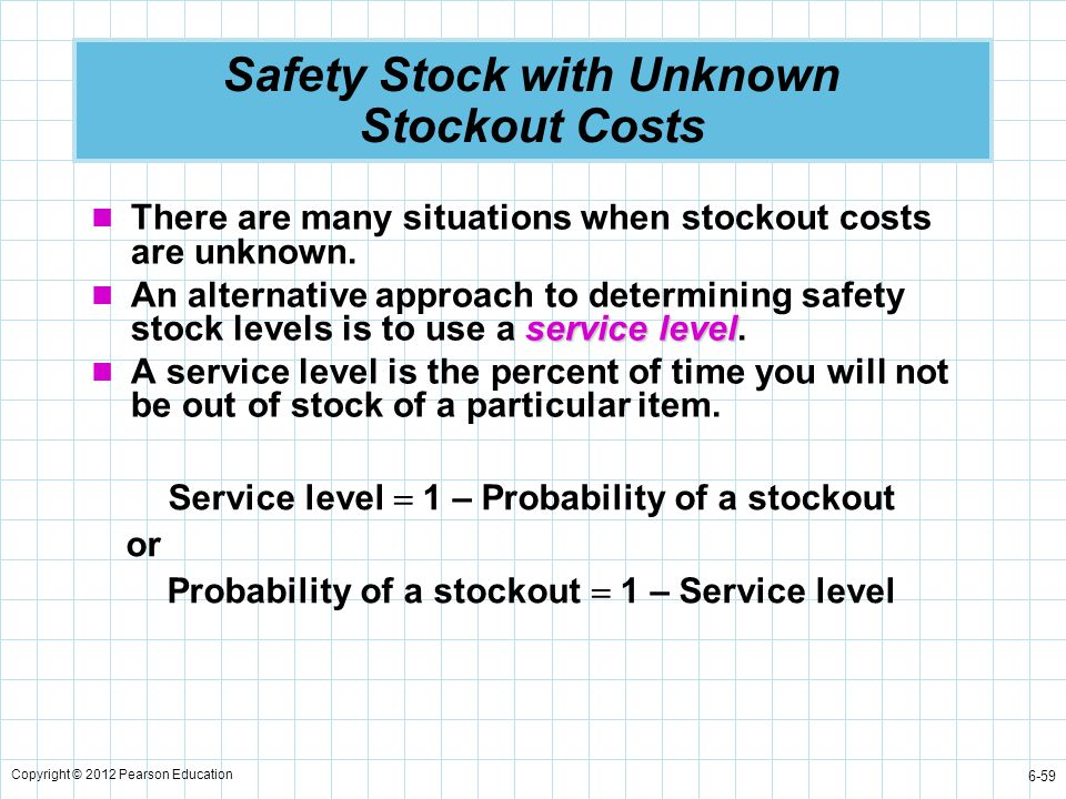 Copyright © 2012 Pearson Education 6-59 Safety Stock with Unknown Stockout Costs There are many situations when stockout costs are unknown. service le