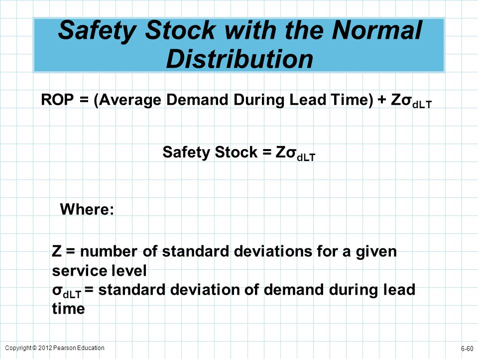 Copyright © 2012 Pearson Education 6-60 Safety Stock with the Normal Distribution ROP = (Average Demand During Lead Time) + Zσ dLT Where: Z = number o