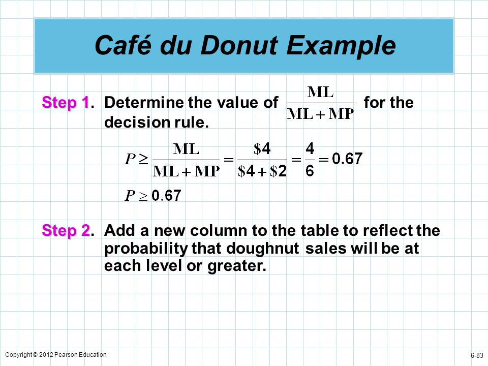 Copyright © 2012 Pearson Education 6-83 Step 1 Step 1.Determine the value of for the decision rule. Café du Donut Example Step 2 Step 2.Add a new colu