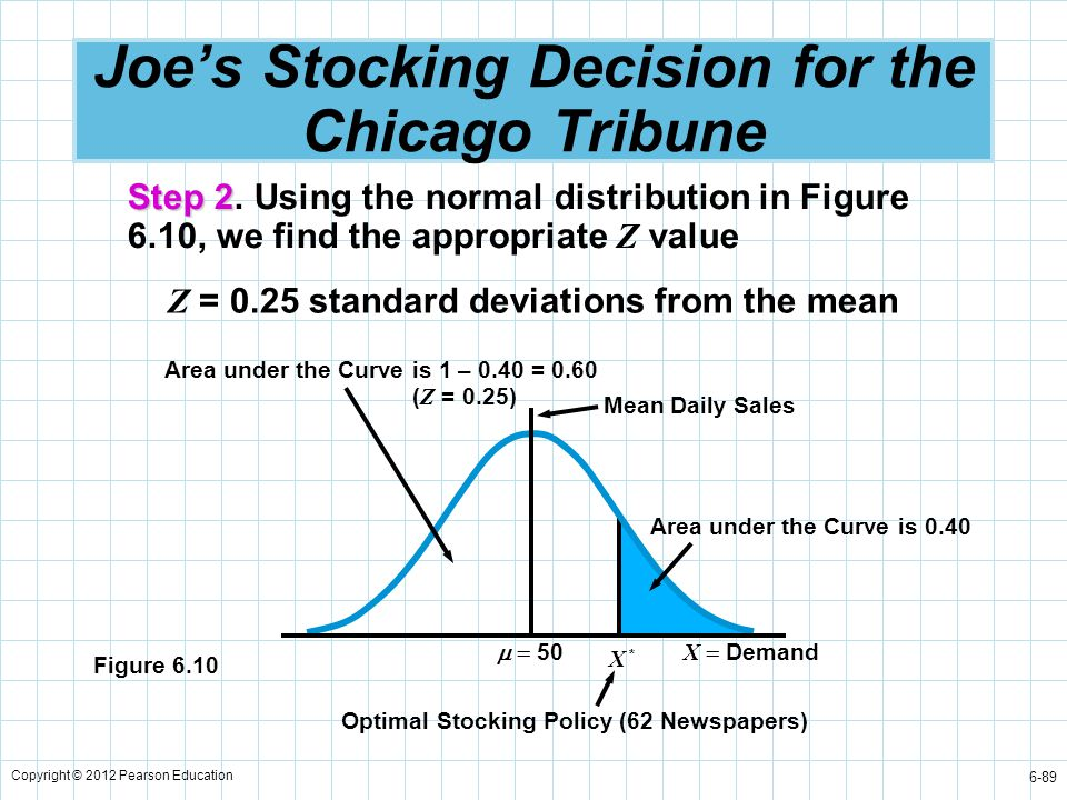 Copyright © 2012 Pearson Education 6-89 Joe's Stocking Decision for the Chicago Tribune Step 2 Step 2. Using the normal distribution in Figure 6.10, w