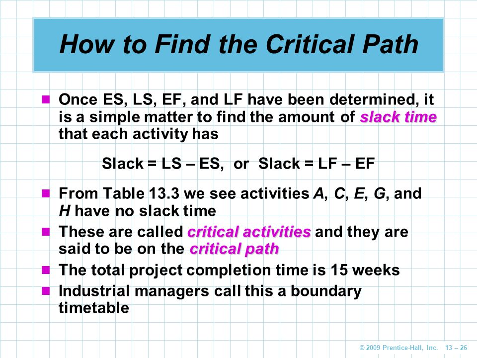 © 2009 Prentice-Hall, Inc. 13 – 26 How to Find the Critical Path slack time Once ES, LS, EF, and LF have been determined, it is a simple matter to fin