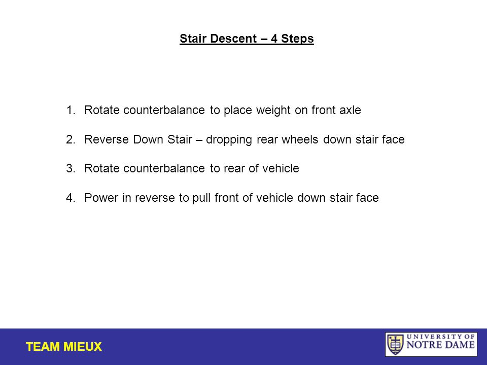 1.Rotate counterbalance to place weight on front axle 2.Reverse Down Stair – dropping rear wheels down stair face 3.Rotate counterbalance to rear of vehicle 4.Power in reverse to pull front of vehicle down stair face Stair Descent – 4 Steps