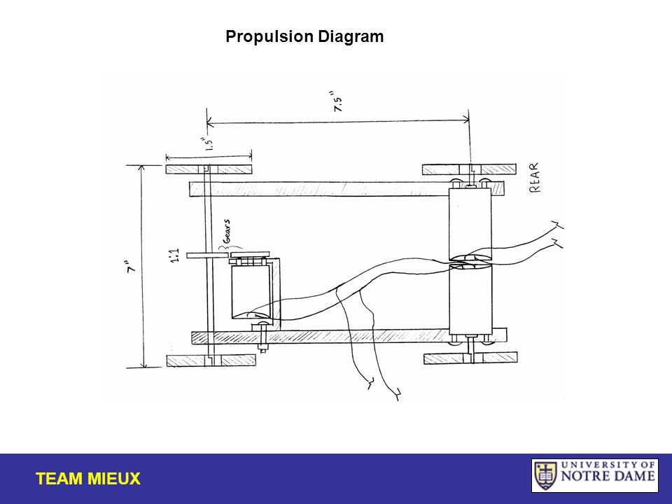 TEAM MIEUX Propulsion Diagram