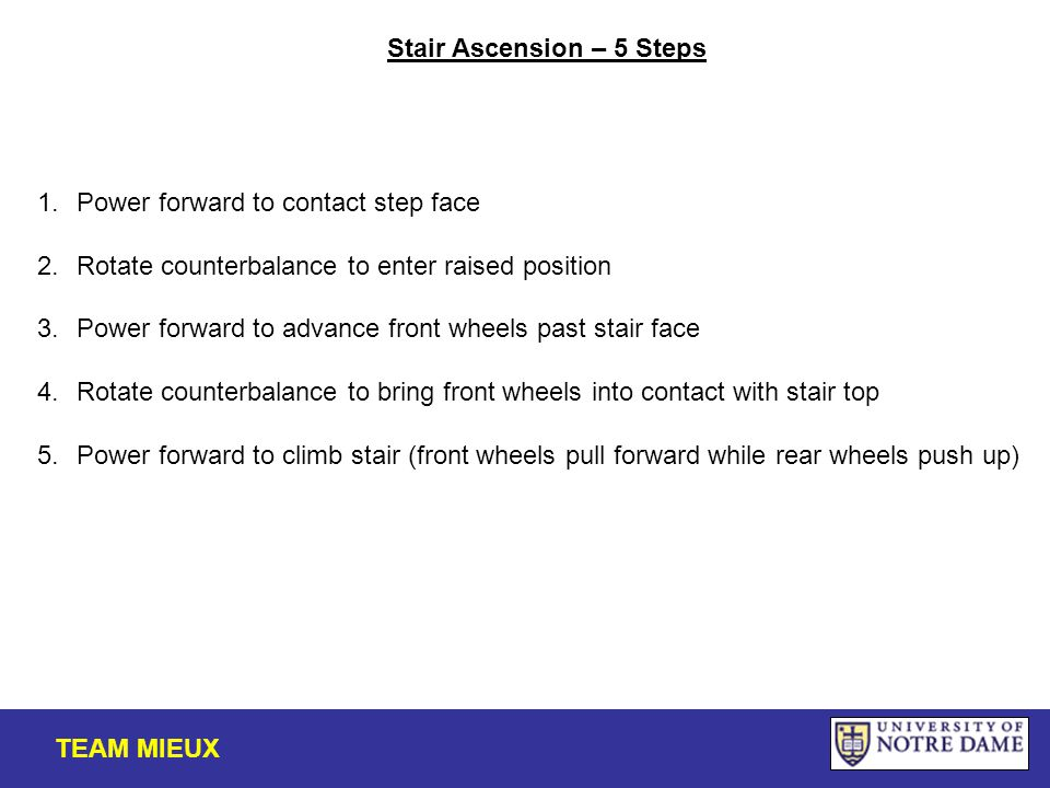 Stair Descent Vehicle drives in reverse Counterbalance rotates forward Vehicle slowly lowers itself to the next step Counterbalance slowly rotates backwards as the vehicle drives in reverse Vehicle reaches the step and adjusts the counterbalance Vehicle proceeds TEAM MIEUX