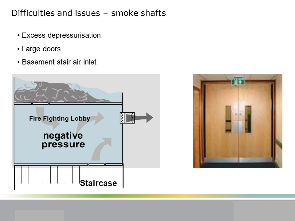 Difficulties and issues – smoke shafts negative Fire Fighting Lobby Staircase Excess depressurisation Large doors Basement stair air inlet