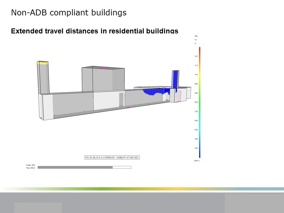 Non-ADB compliant buildings Extended travel distances in residential buildings
