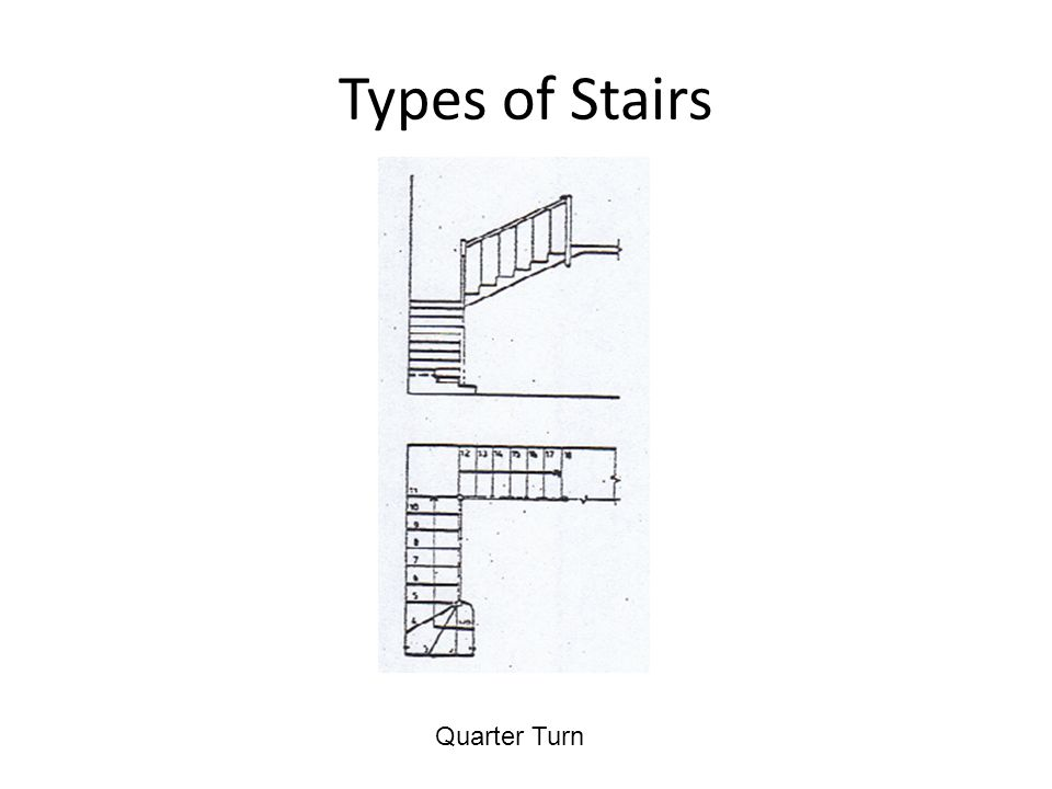 Types of Stairs Quarter Turn
