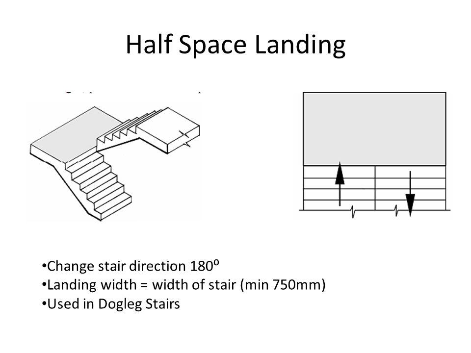 Half Space Landing Change stair direction 180⁰ Landing width = width of stair (min 750mm) Used in Dogleg Stairs